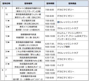 時差Biz応援イベントカレンダー